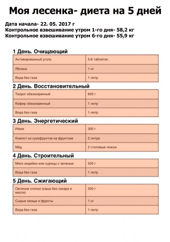 Диеты Лесенка На 5 Дней Отзывы Врачей.