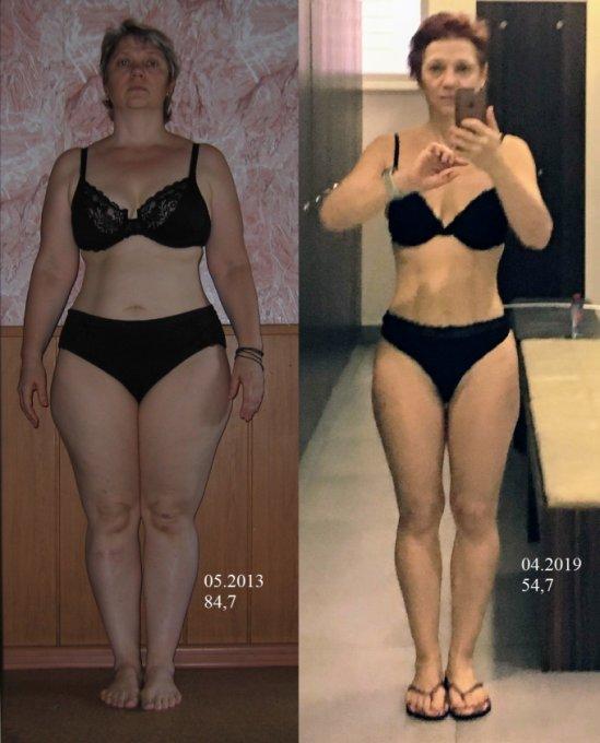 Диета На 14 Кг За 30 Дней. Эффективная диета на 30 дней – секреты от Джессики Симпсон