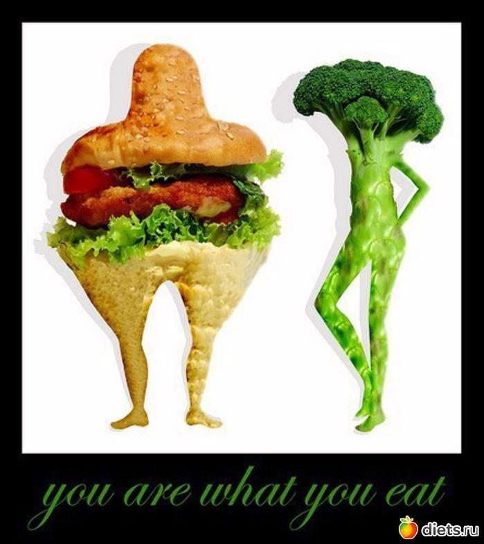 Прикольные картинки что мы едим, открытка